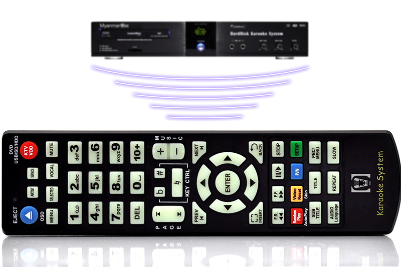 IR Remote Control Accessories