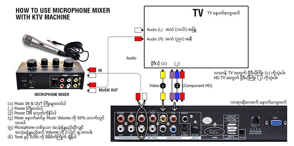 Cable-connection-mixer